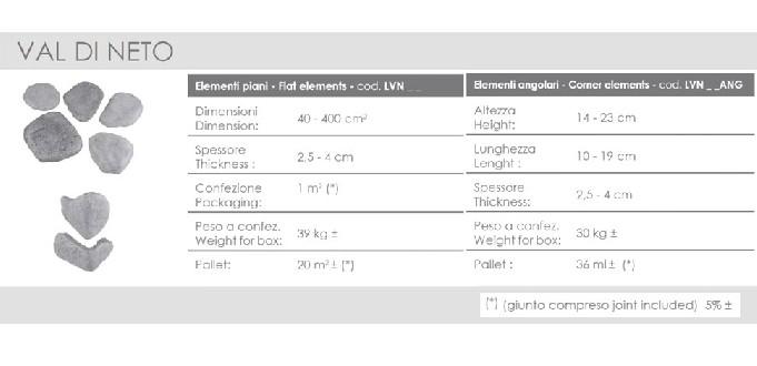 https://www.ceramicheminori.com/immagini_pagine/04-01-2021/pietra-ricostruita-sfusa-158-4646-330.jpg