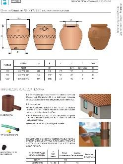 https://www.ceramicheminori.com/immagini_pagine/22-12-2020/serbatoi-acqua-137-1892-330.jpg
